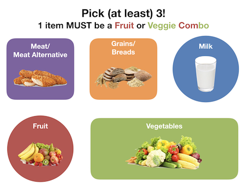 pick 3 foods including fruits and vegetables